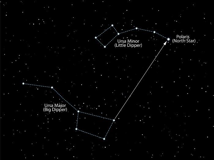 Polaris Steaua Nordului