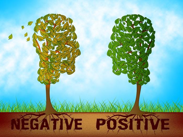 gandire negativa, gandire pozitiva