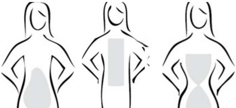 Ghid de stil: Cum alegi rochia perfecta in functie de tipul de silueta pe care il ai!